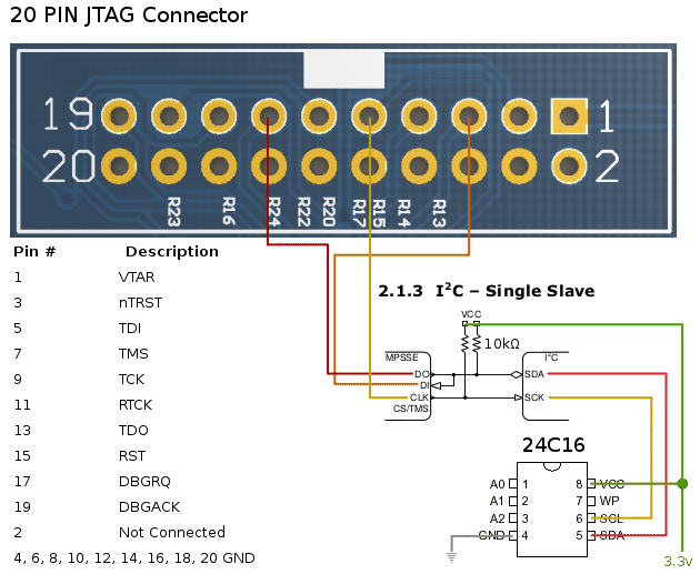 TUMPA I2C connections